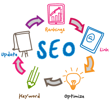 seo-package-for-businesses